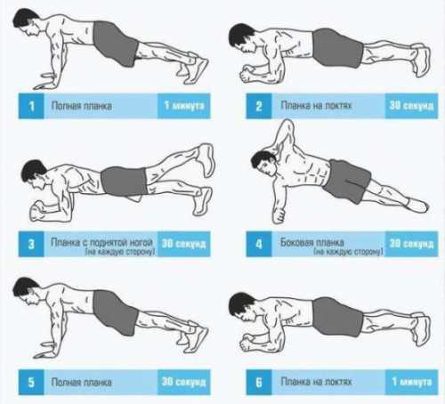 упражнение планка: польза для похудения живота и подтягивания пресса